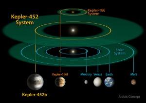 Kepler-452b_System